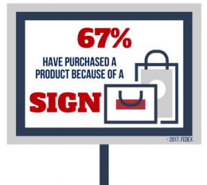 67% Have Purchased A Product Because of A Sign